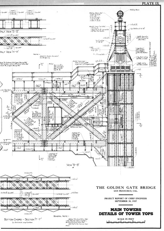 Blueprints Michael J Hopcroft